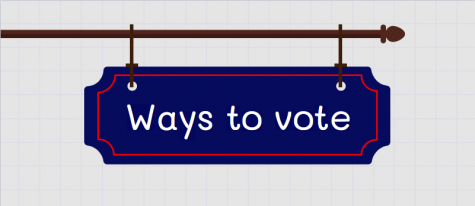 Title of infographic that says ways to vote