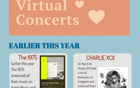 Virtual Concerts 2020
