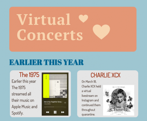 Virtual Concerts 2020