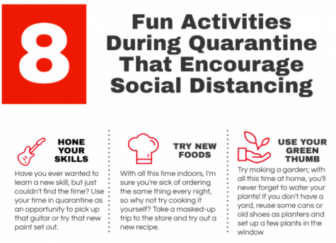 Fun activities to do at home