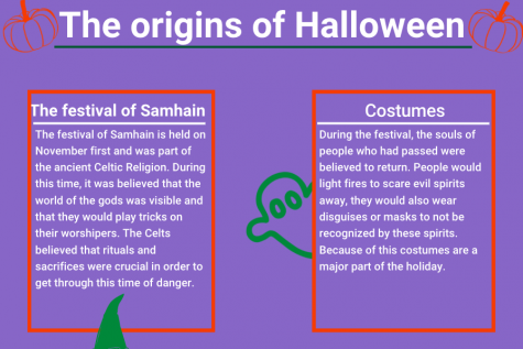 Origins of Halloween