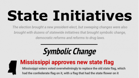 State initiatives bring sweeping change
