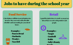 Jobs to have during the school year