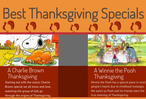 Best Thanksgiving television specials