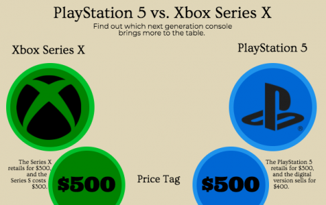 Side by side comparison: PlayStation 5 vs. Xbox Series X