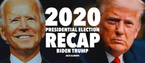 2020 Election Recap