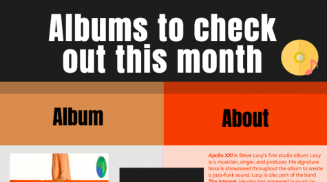 Albums to check out this month