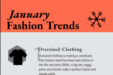 Fashion trends to follow this January