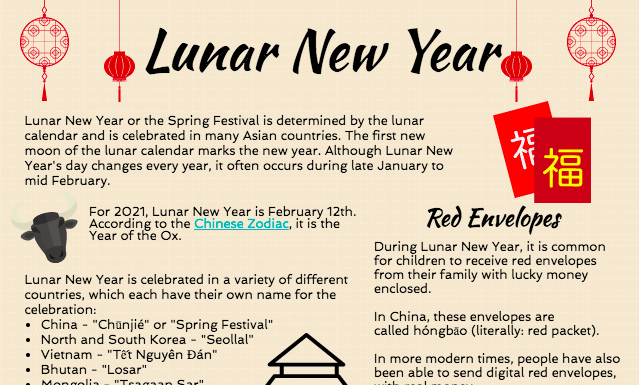 A visual guide to the Lunar New Year