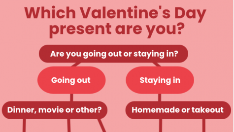 Quiz: Which Valentine