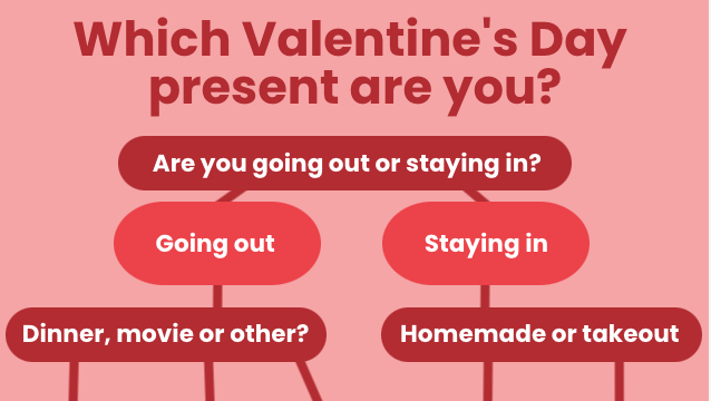 Quiz: Which Valentine's Day present are you?