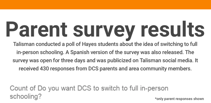 DCS parent/community member survey results