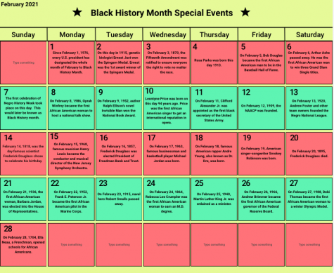 Important moments in Black History