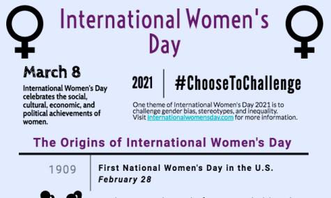 Celebrate International Women